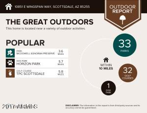 Outdoors Report for 10851 E Wingspan Way