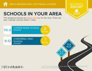 Schools Report for 10851 E Wingspan Way
