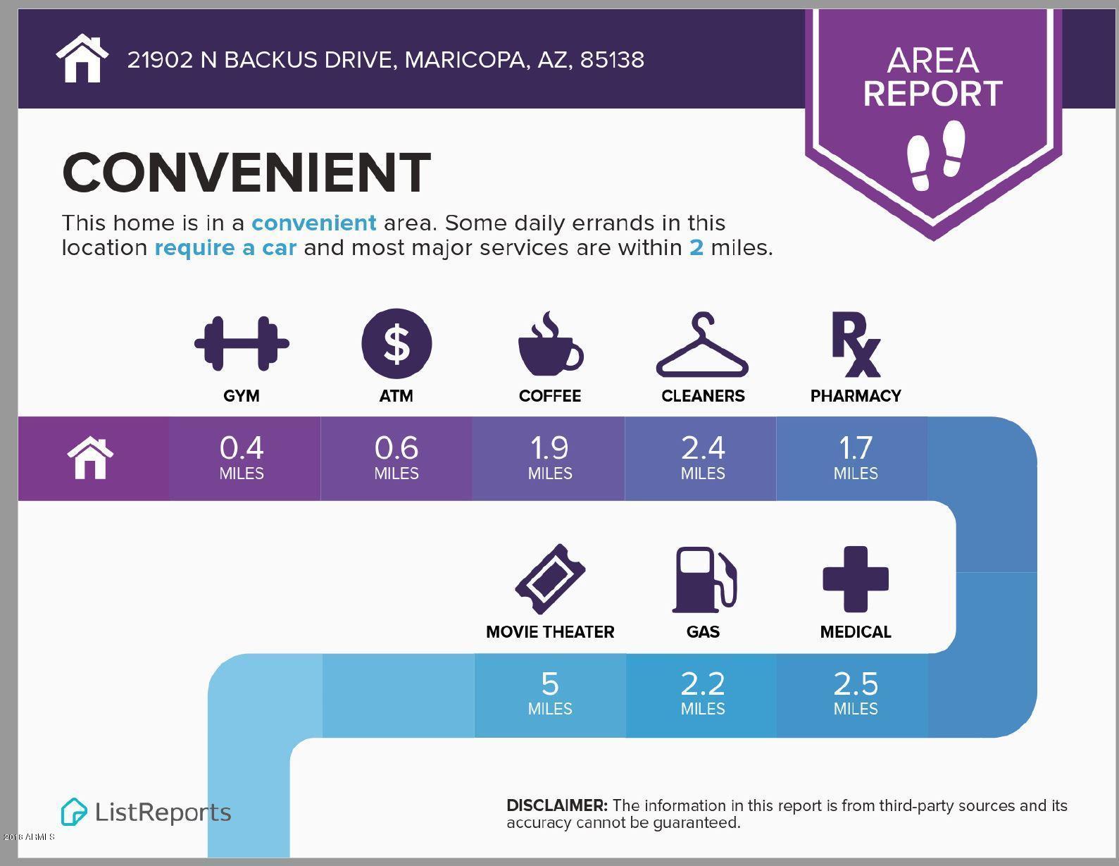 21902 N BACKUS Drive Maricopa, AZ 85138 - MLS #: 5800486