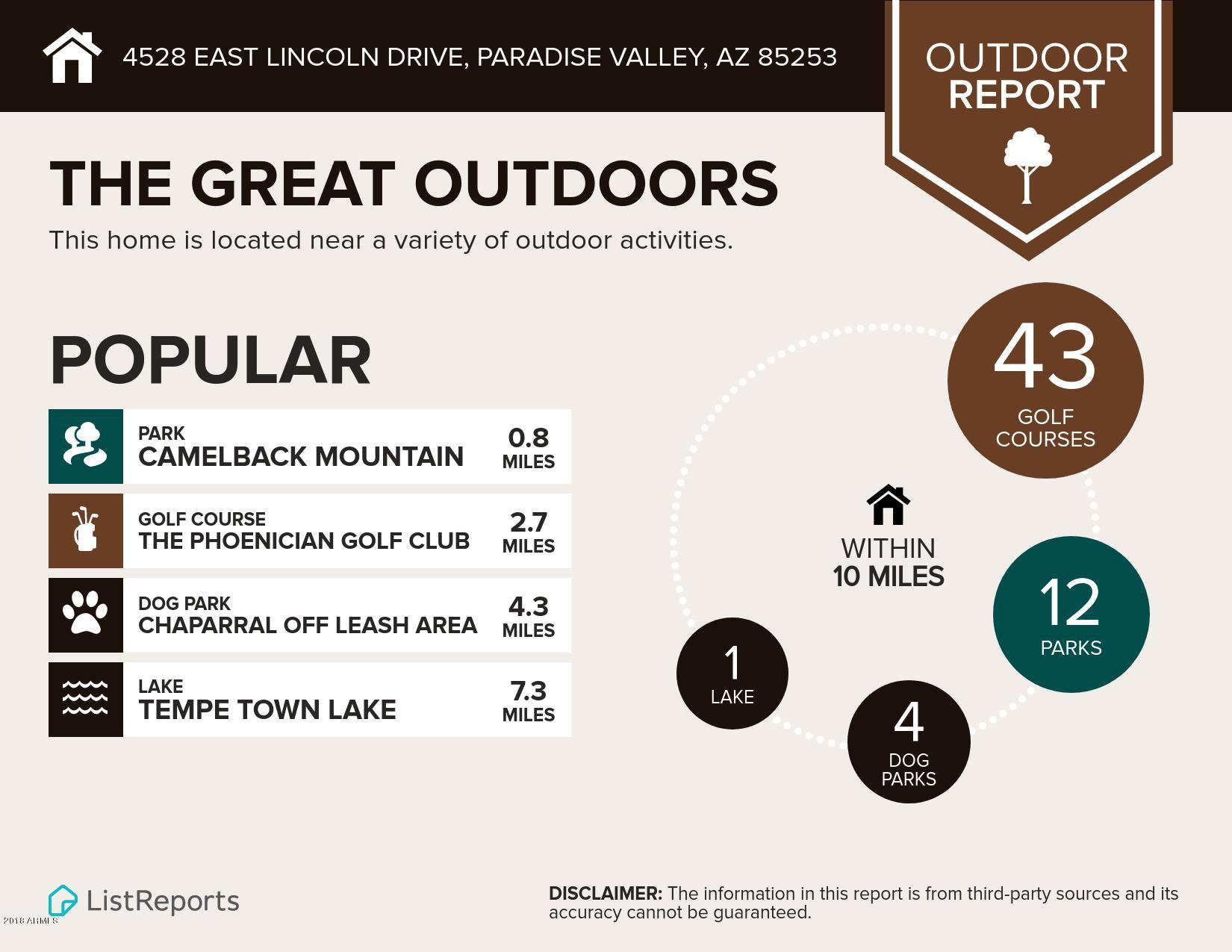 MLS 5852388 4528 E LINCOLN Drive, Paradise Valley, AZ Paradise Valley AZ Private Pool