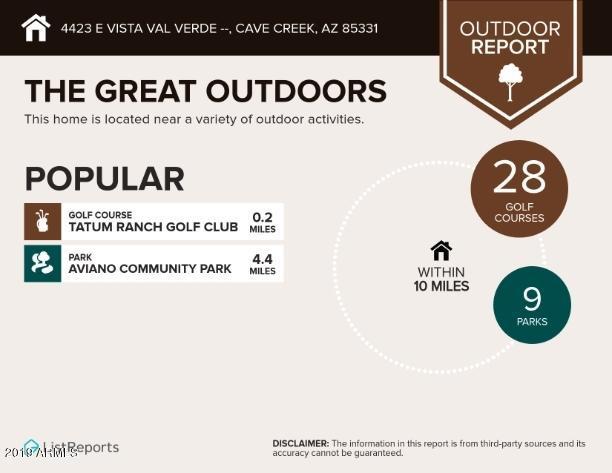 MLS 5901832 4423 E VISTA VAL VERDE --, Cave Creek, AZ 85331 Cave Creek AZ Tatum Ranch
