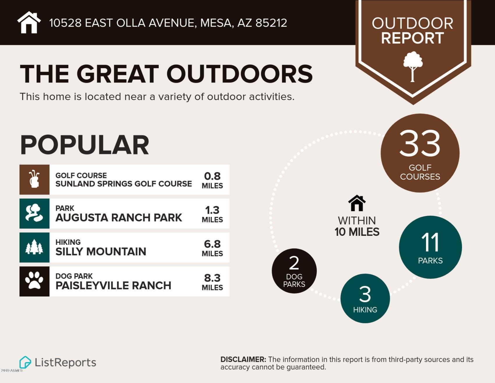 MLS 5913265 10528 E OLLA Avenue, Mesa, AZ 85212 Mesa AZ Santa Rita Ranch