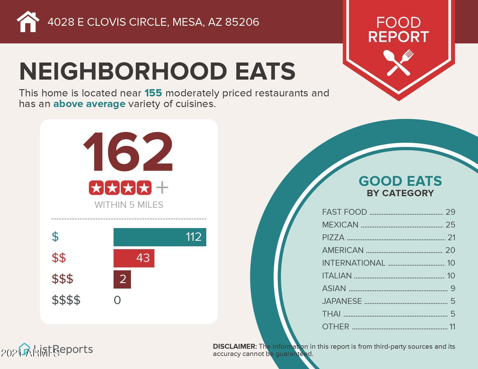 MLS 6268949 4028 E CLOVIS Circle, Mesa, AZ 85206 Mesa AZ Sunland Village
