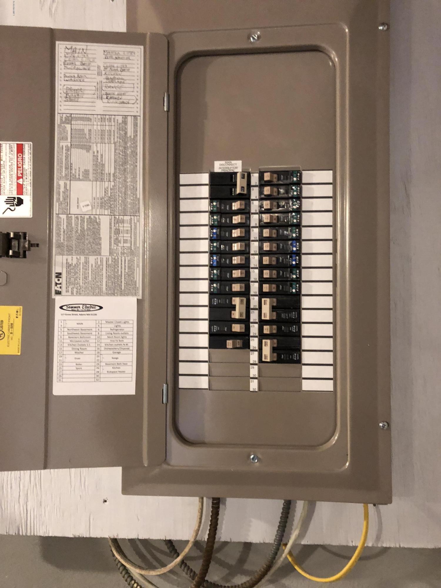 new_electric_panel