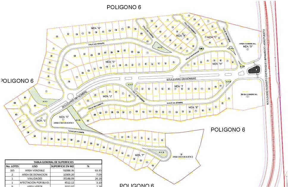 Developer Site Forjadores Blvd-13