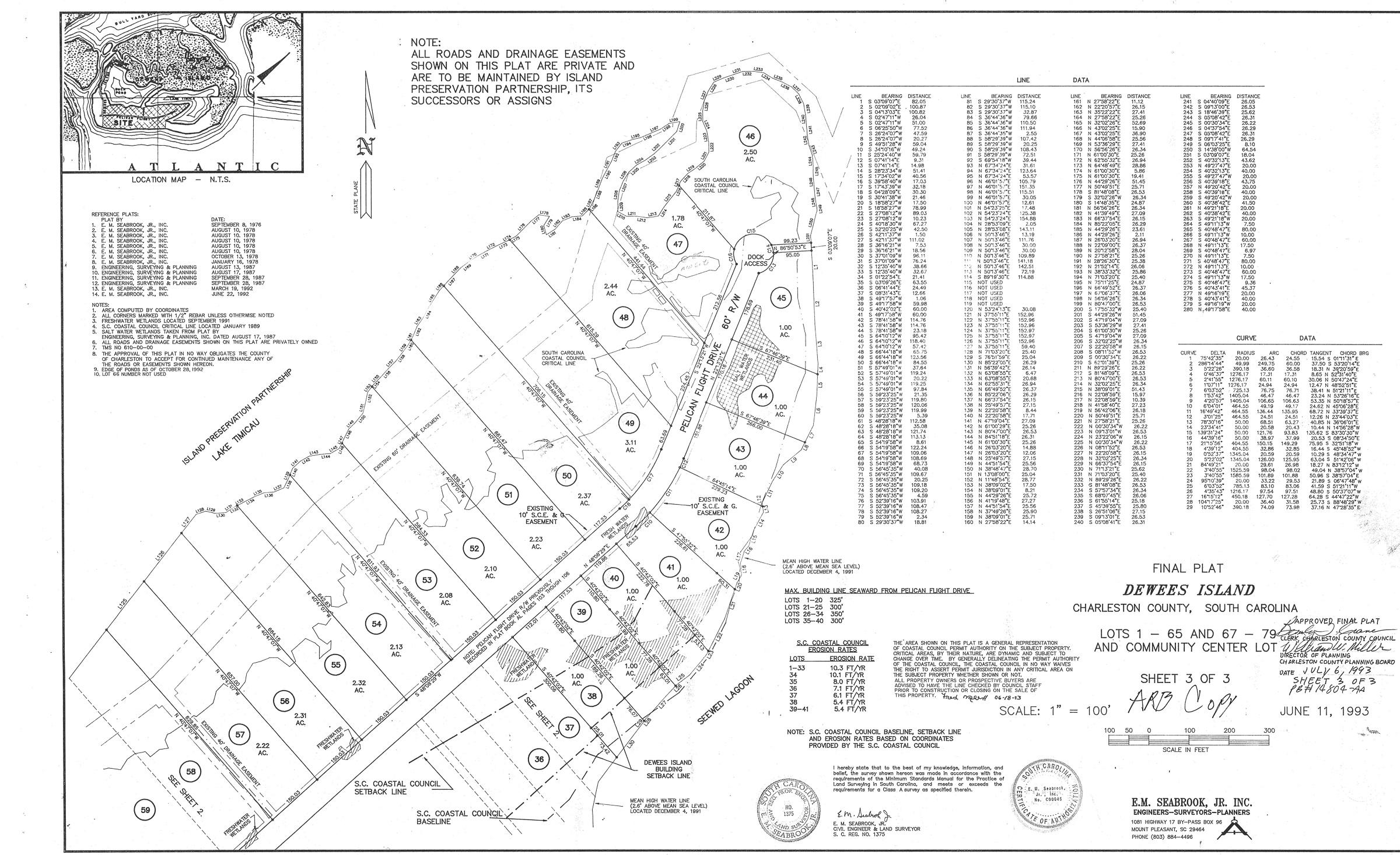 Dewees Island Lots For Sale - 429 Pelican Flight Dr Lot 45, Dewees Island, SC - 2