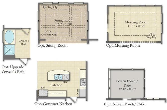 Cane Bay Plantation Homes For Sale - 115 Koban Dori, Summerville, SC - 3