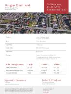 Land for Sale at 3240 S Douglas Road 3240 S Douglas Road Miramar, Florida 33025 United States