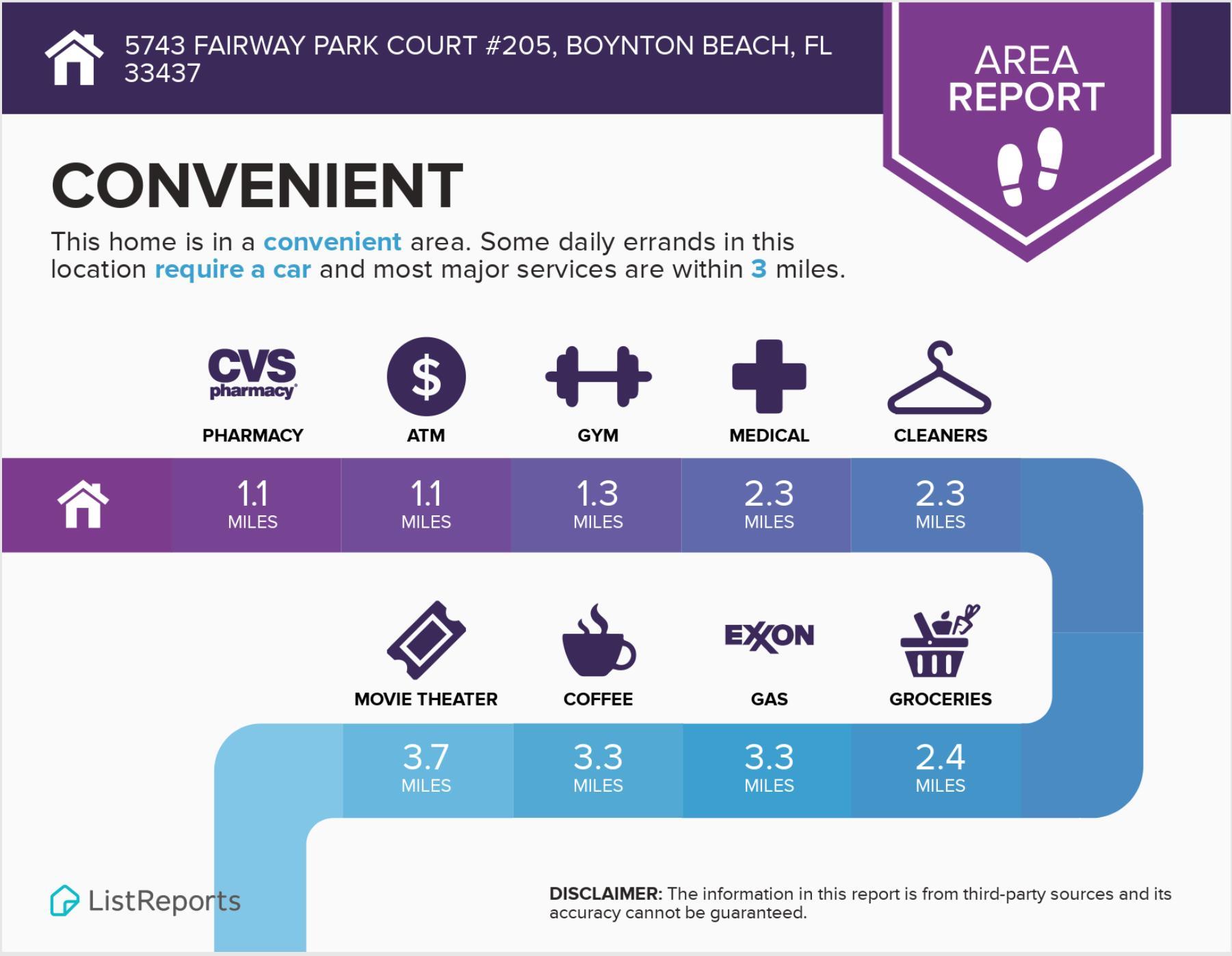5743 Fairway Park Court 205 Boynton Beach, FL 33437 photo 38