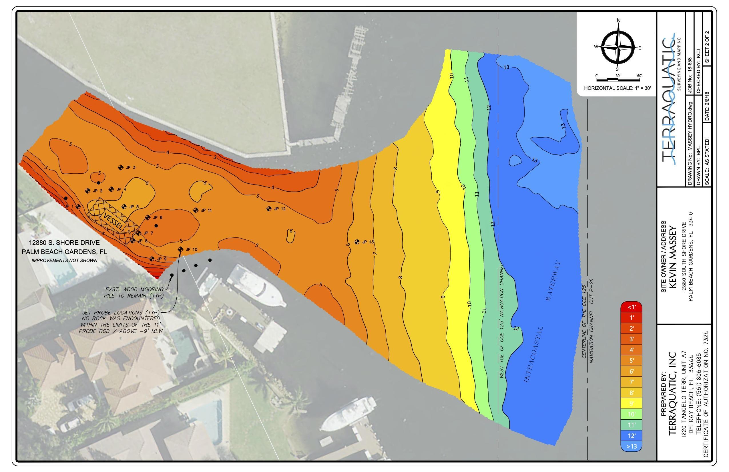 Hydro Survey page 2