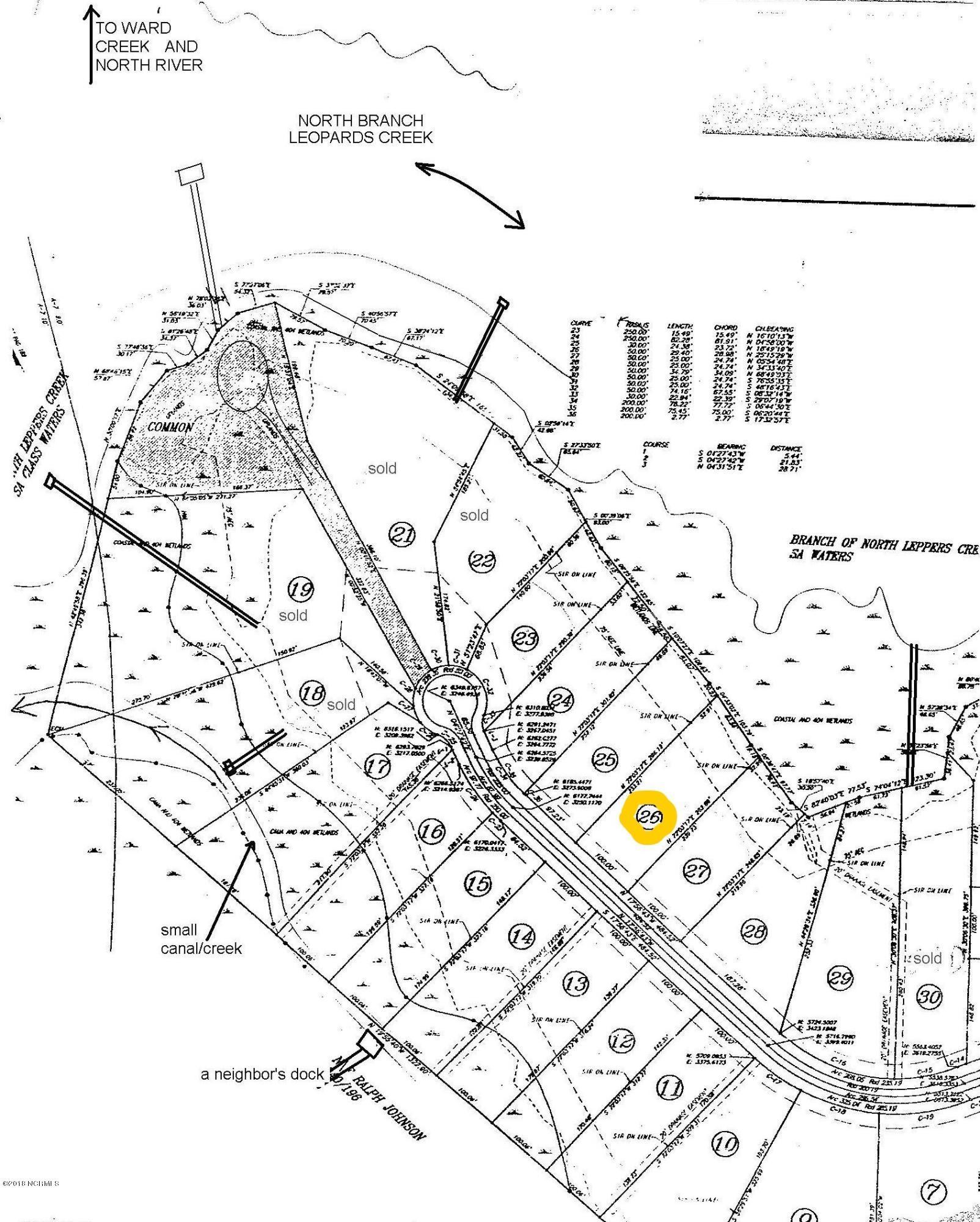 124 Jade Street, Beaufort, North Carolina 28516, ,Residential land,For sale,Jade,100134004