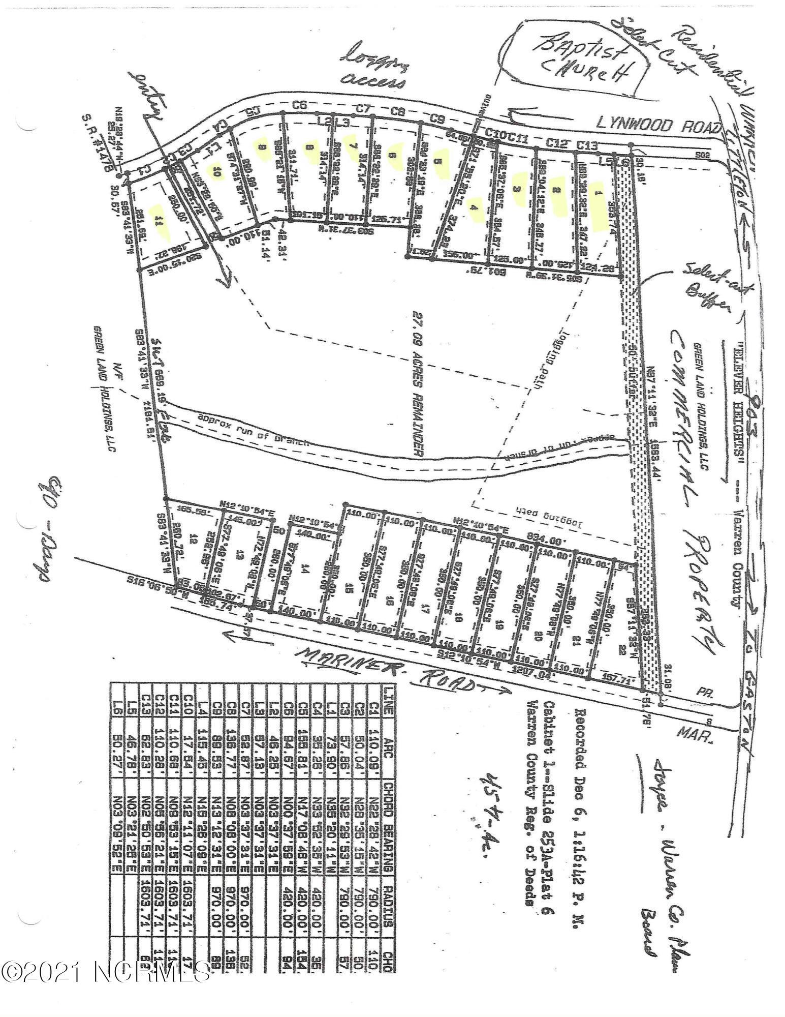 Lot #3 Lynwood Road, Littleton, North Carolina 27850, ,Residential land,For sale,Lynwood,100260849