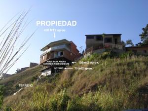 Casa En Venta En Caracas, Caicaguana, Venezuela, VE RAH: 16-13931