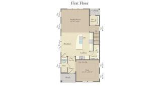 Mixson Homes For Sale - 1661 Indy, North Charleston, SC - 0