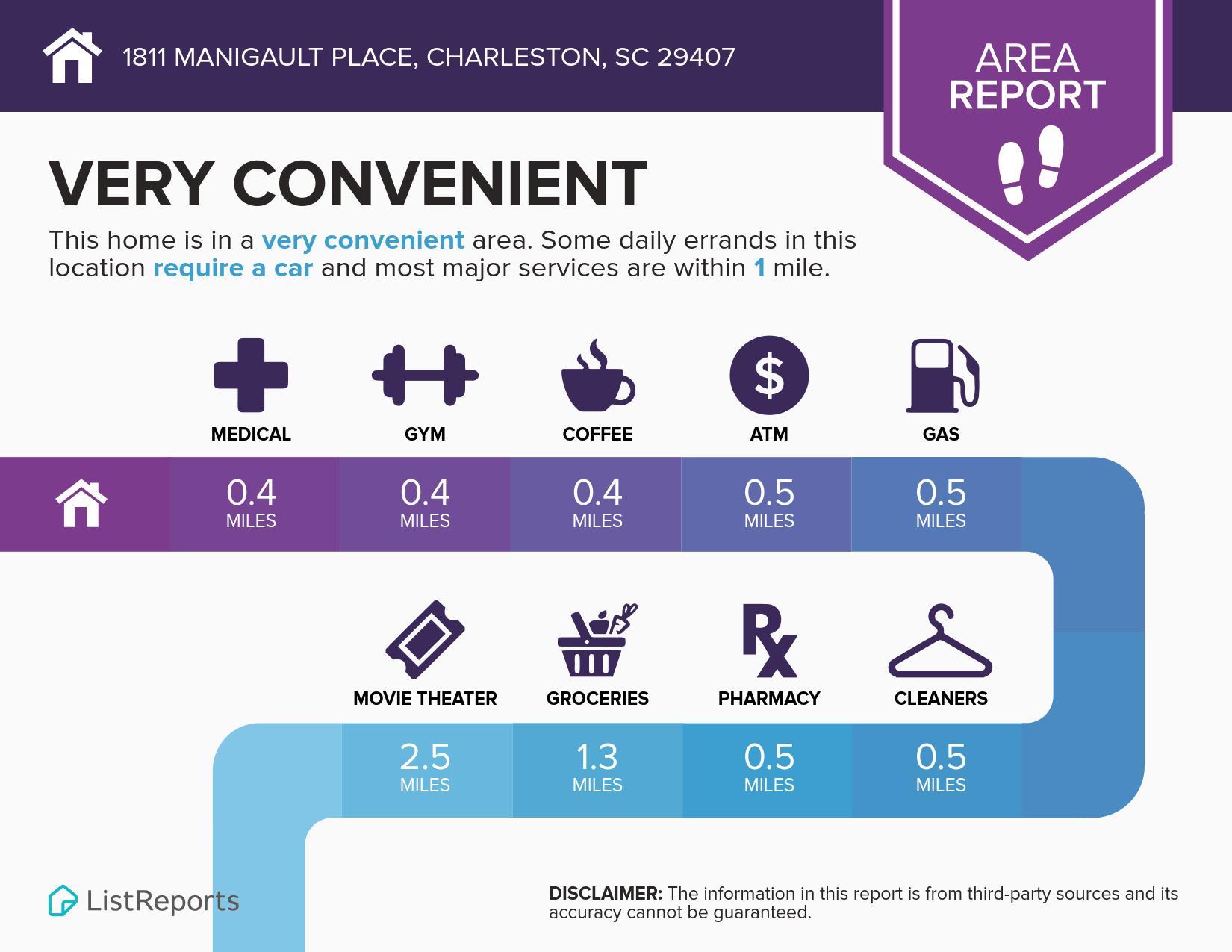 1811 Manigault Place Charleston, SC 29407