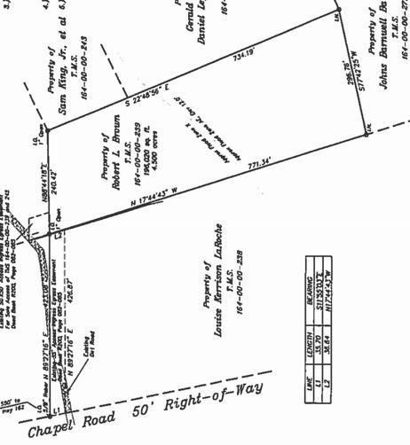 4.5 Chapel Road Hollywood, SC 29449