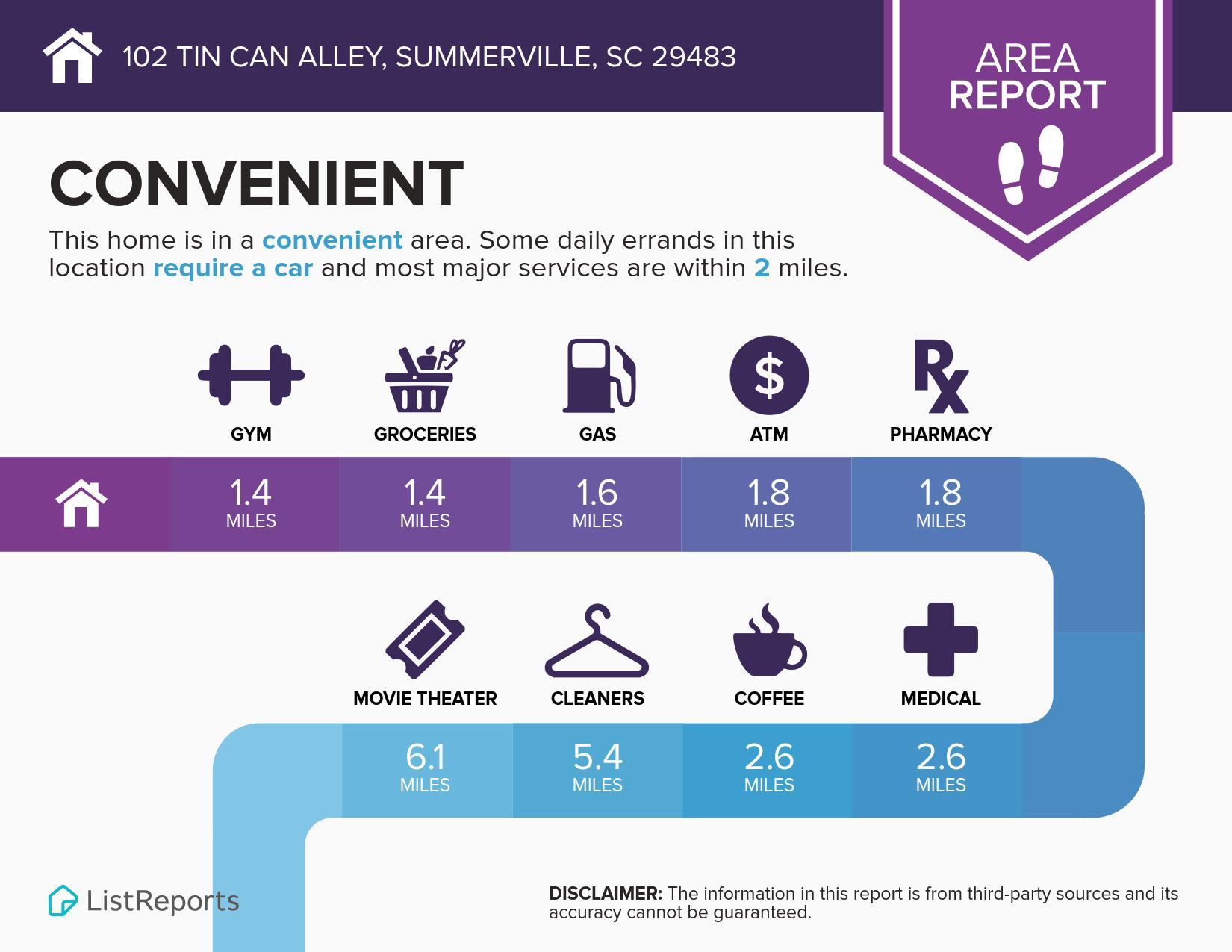 102 Tin Can Alley Summerville, SC 29483
