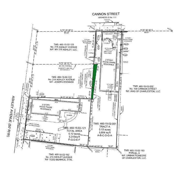 111 Cannon Street UNIT A Charleston, Sc 29403