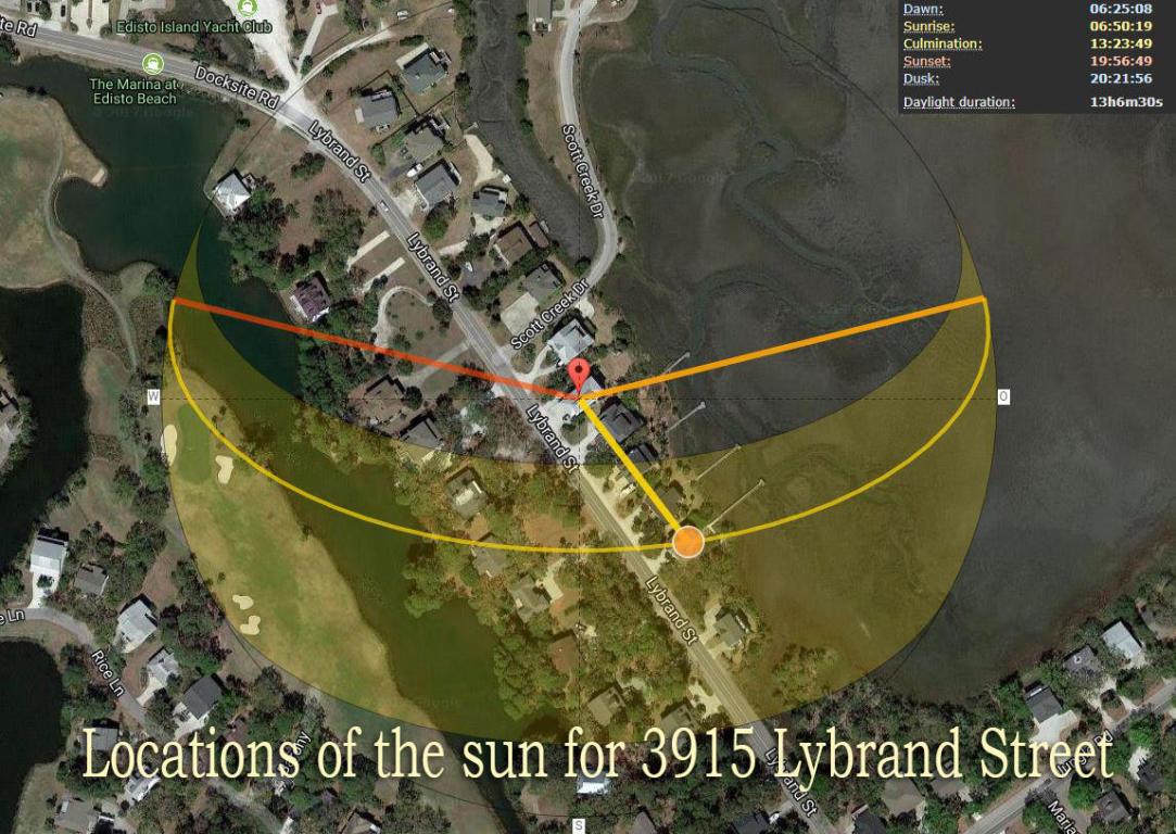 3915 Lybrand Street Edisto Island, SC 29438