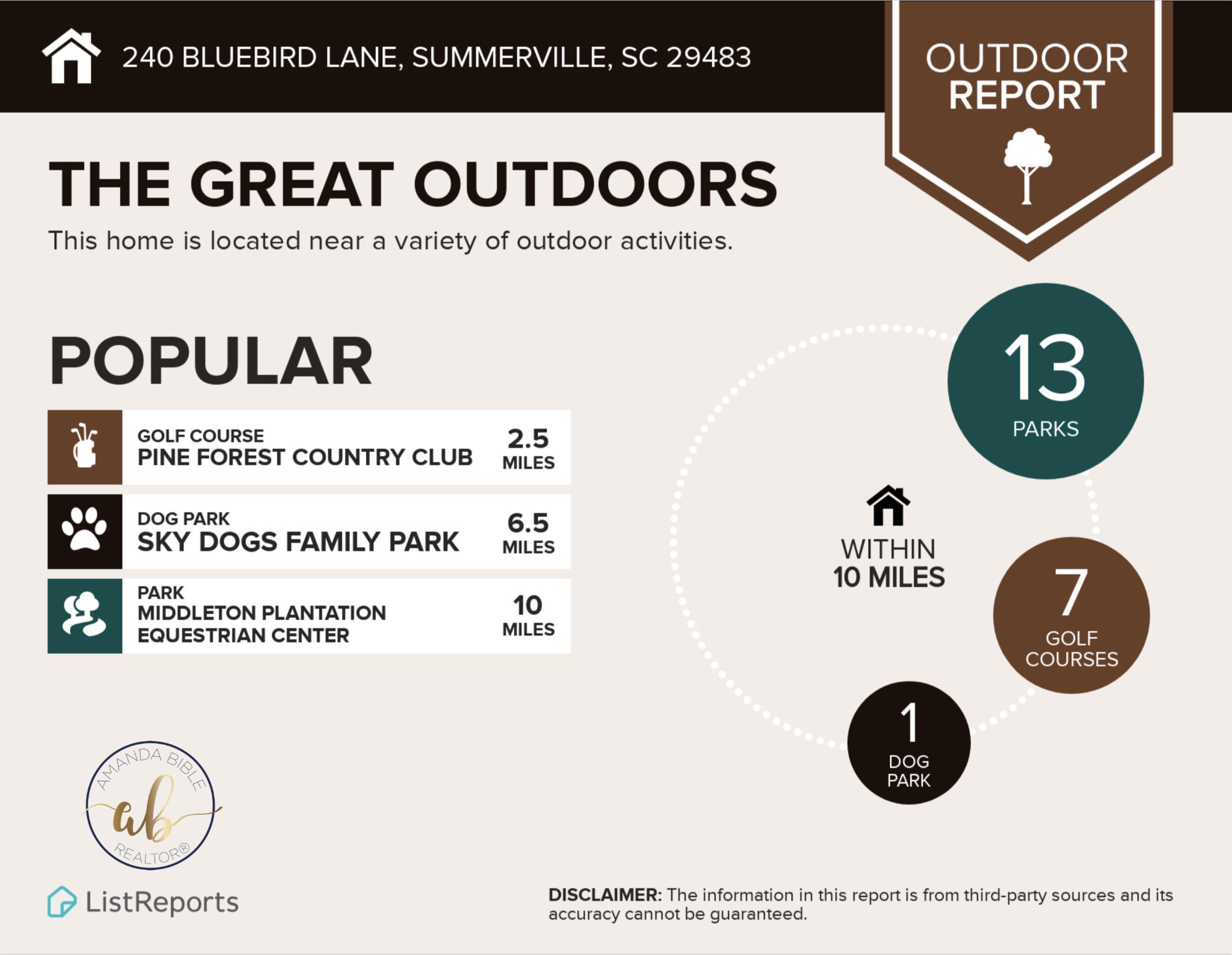 240 Bluebird Lane Summerville, SC 29483
