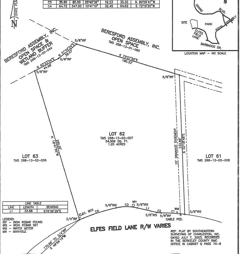 436 Elfes Field Lane Charleston, SC 29492