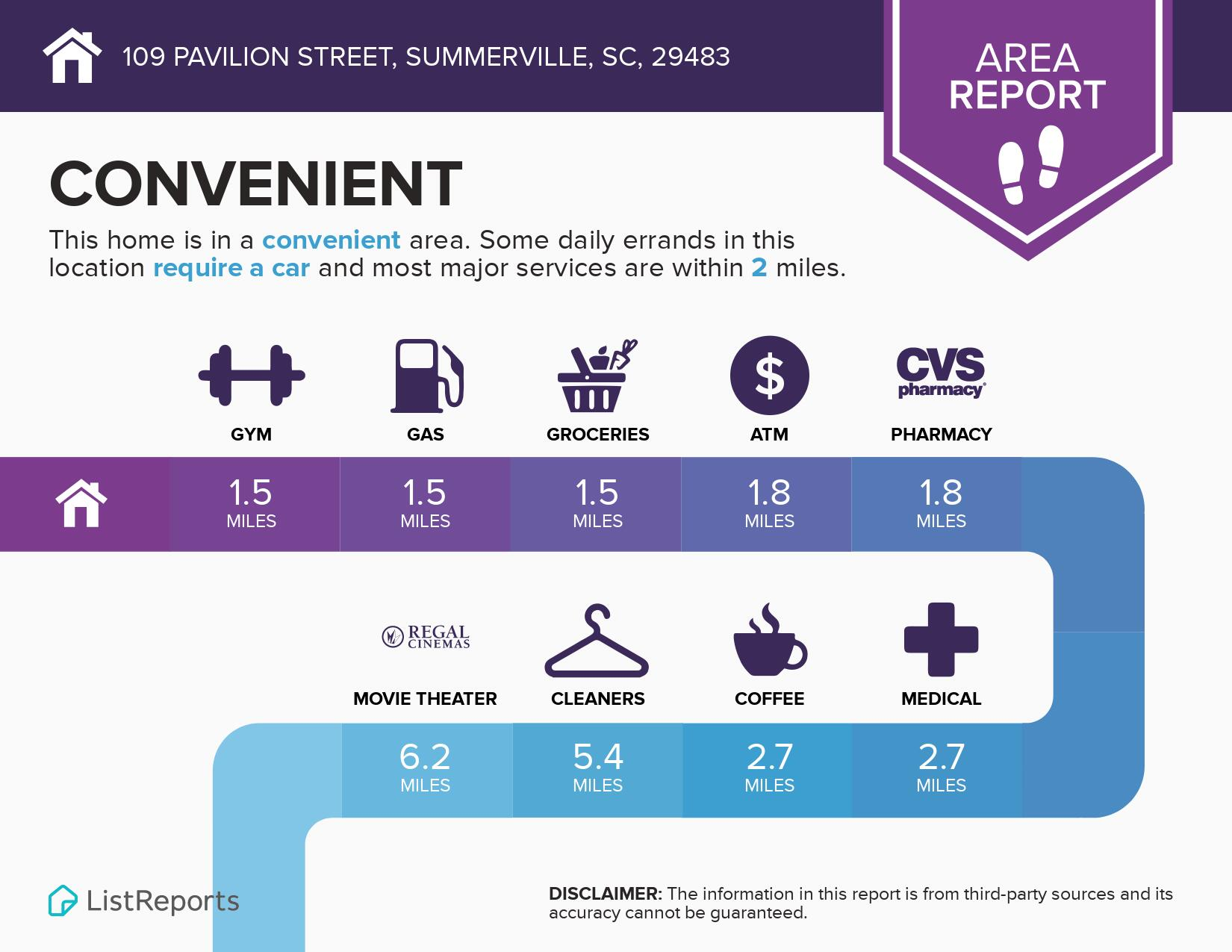 109 Pavilion Street Summerville, SC 29483