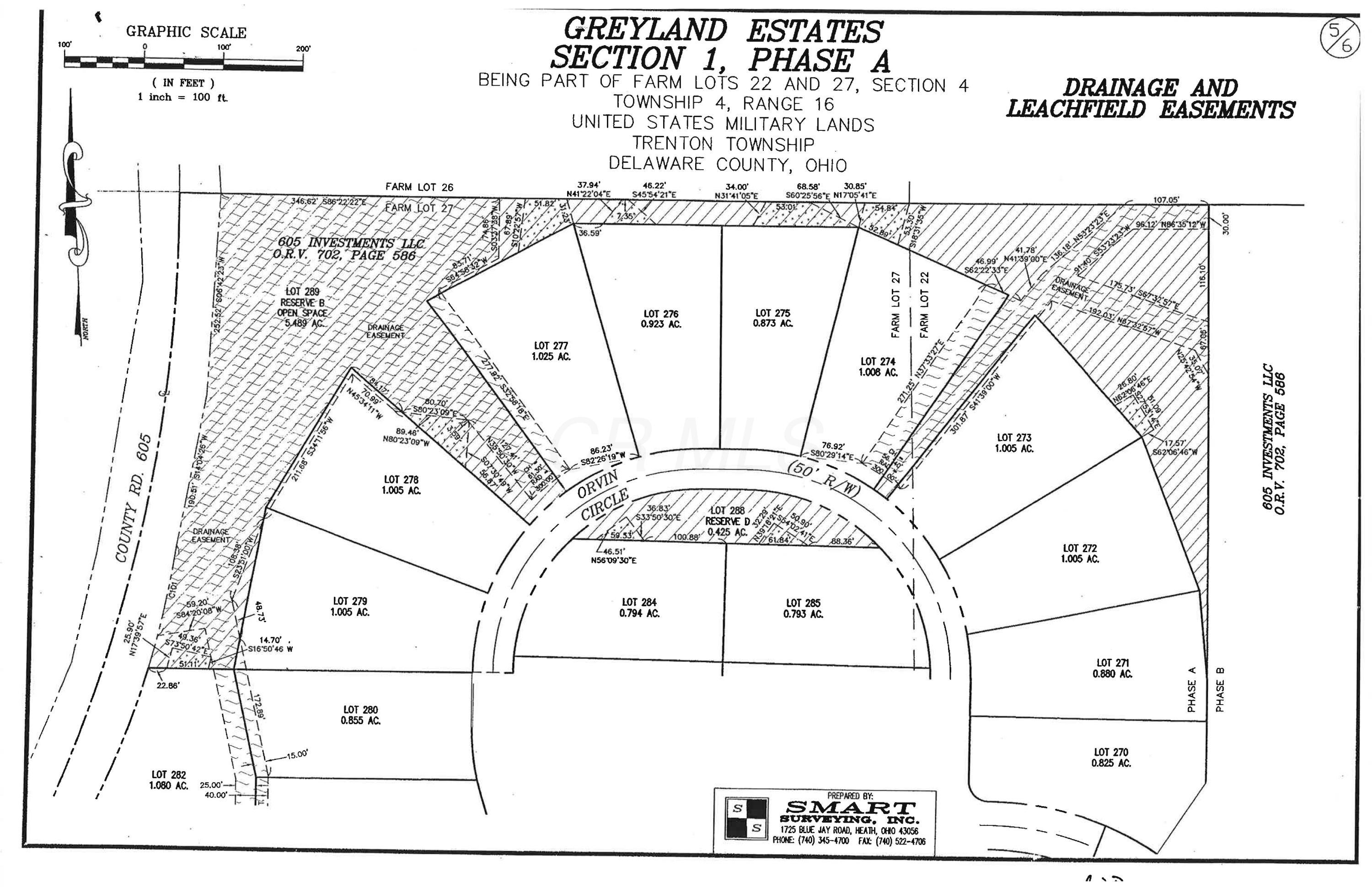 Greyland Estates Survey