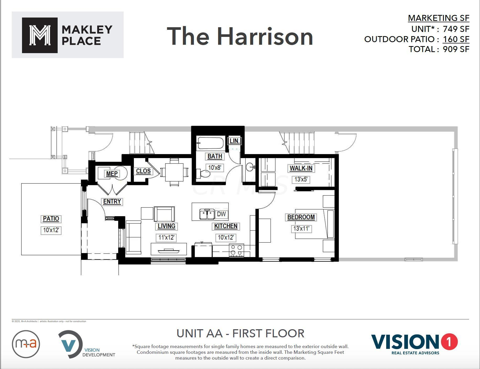 Harrison (Dimensions)