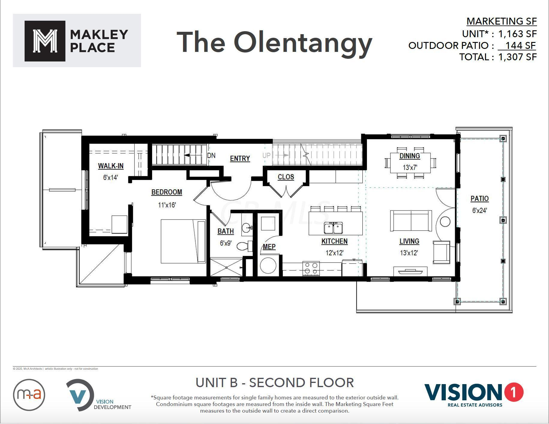 Olentangy (Dimensions)