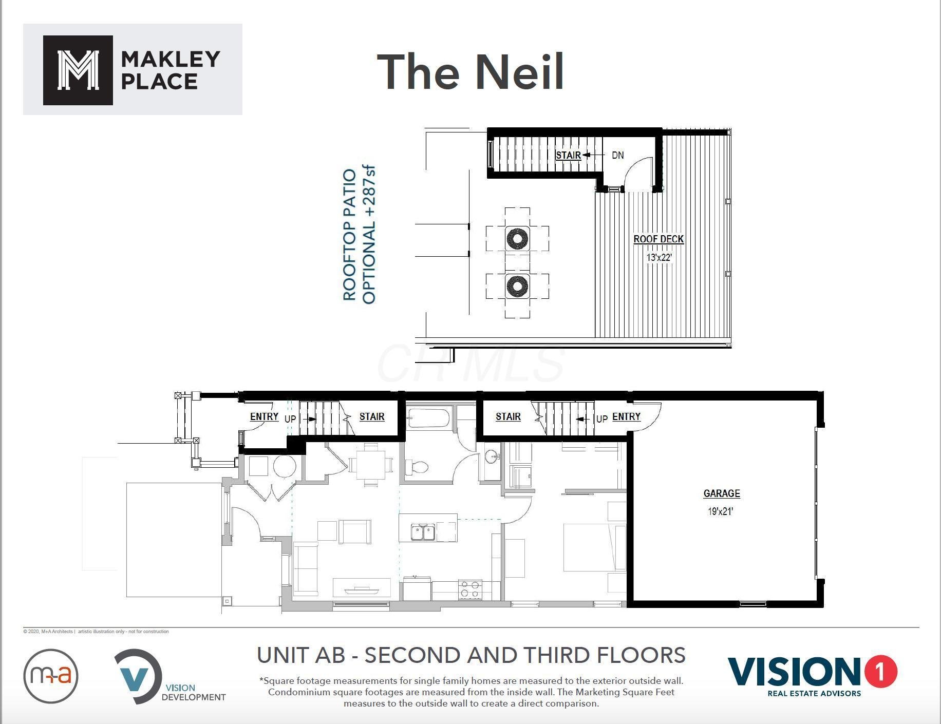 Neil 2 (Dimensions)
