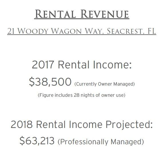 21 Woody Wagon Way  Photo 41