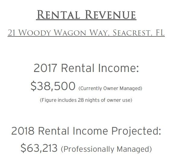 21 Woody Wagon Way  Photo 3
