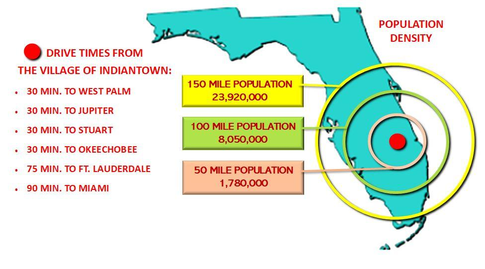 Distance and Population