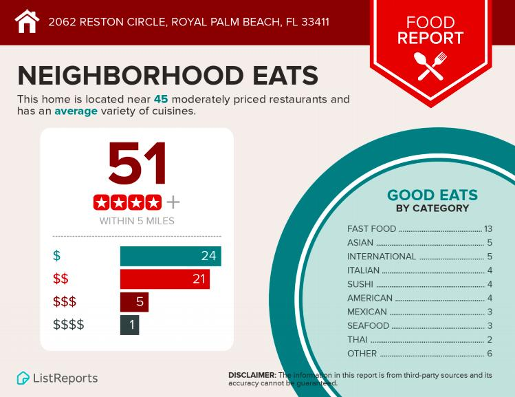 2062 Reston Circle Royal Palm Beach, FL 33411 photo 40