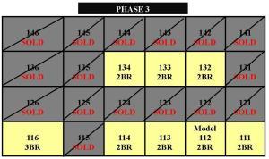 Phase 3 stacking plan