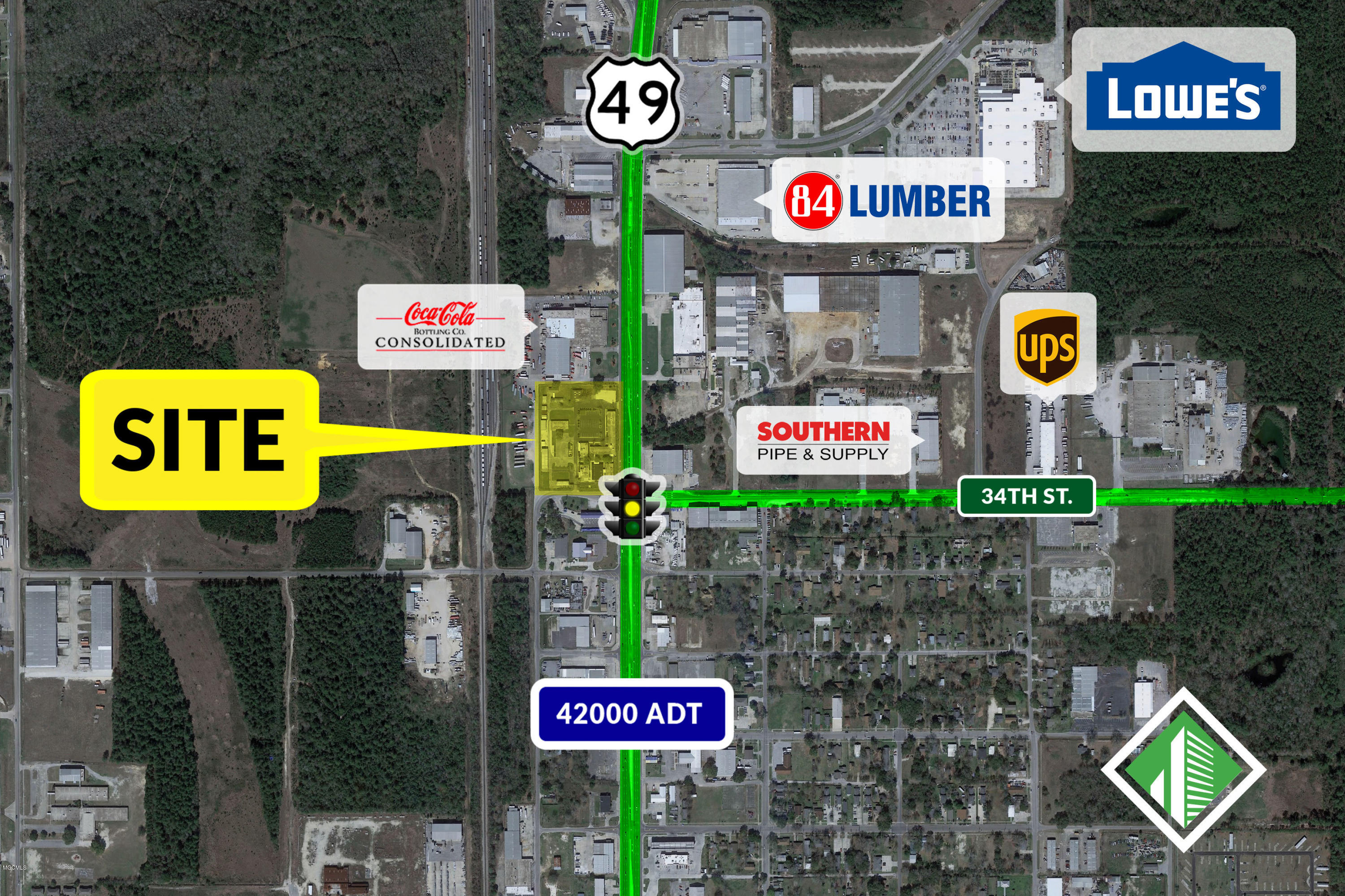 3505 25th Ave Gulfport MS 39501