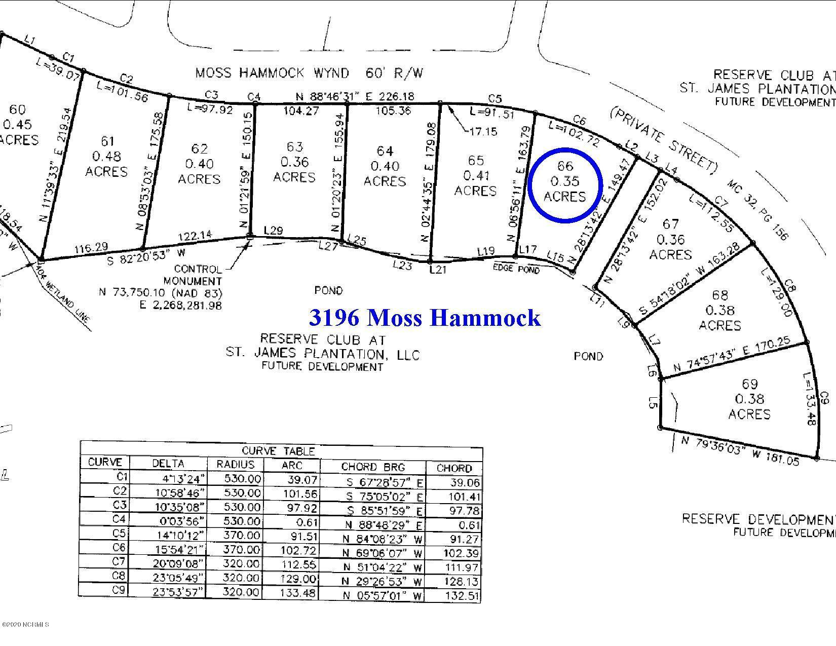 3196 Moss Hammock Wynd Southport, NC 28461