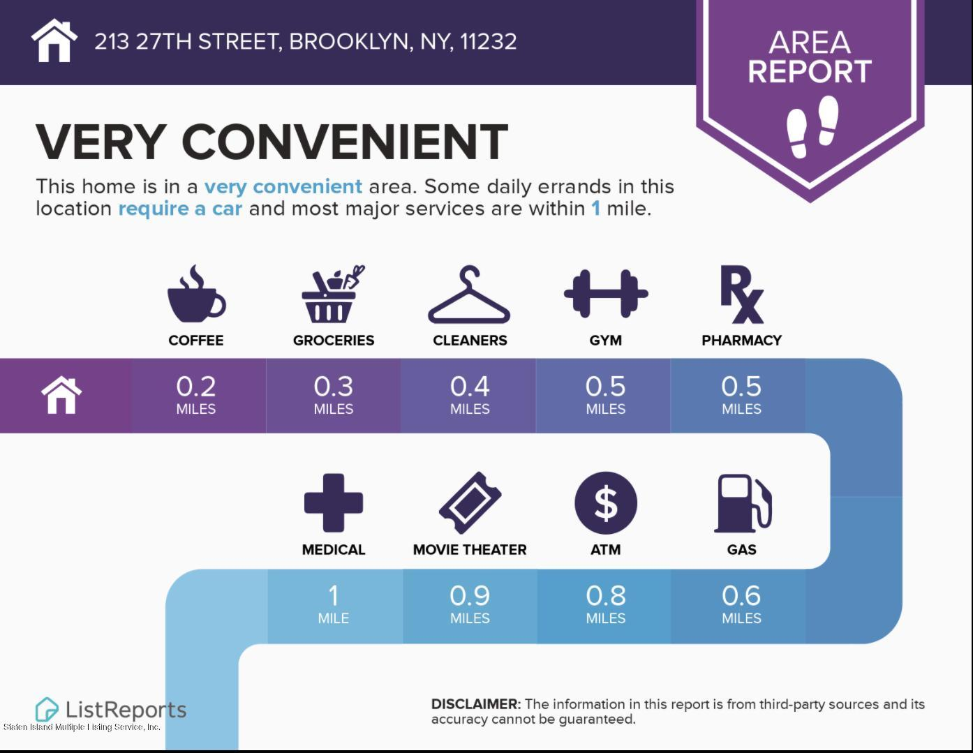Two Family - Attached 213 27th Street  Brooklyn, NY 11232, MLS-1140507-12