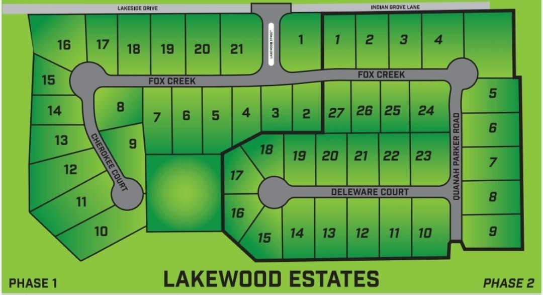 Lot 27 Lakewood Estates 2nd Addition Rogersville, MO 65742